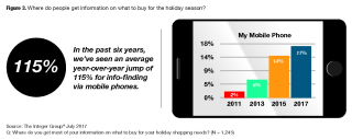 IGG07513717_CHECKOUT_2017_ISSUE_4_HOLIDAY_Fig_3