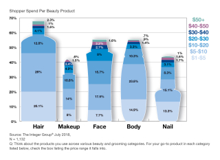 IGG07925518_CHECKOUT_2018_ISSUE_2_BEAUTY_CHARTS3
